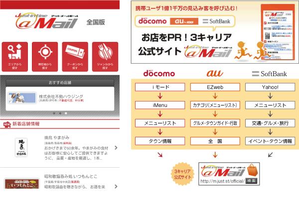 Docomo au Softbank 公式サイト登録